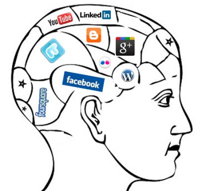 психология и социални медии